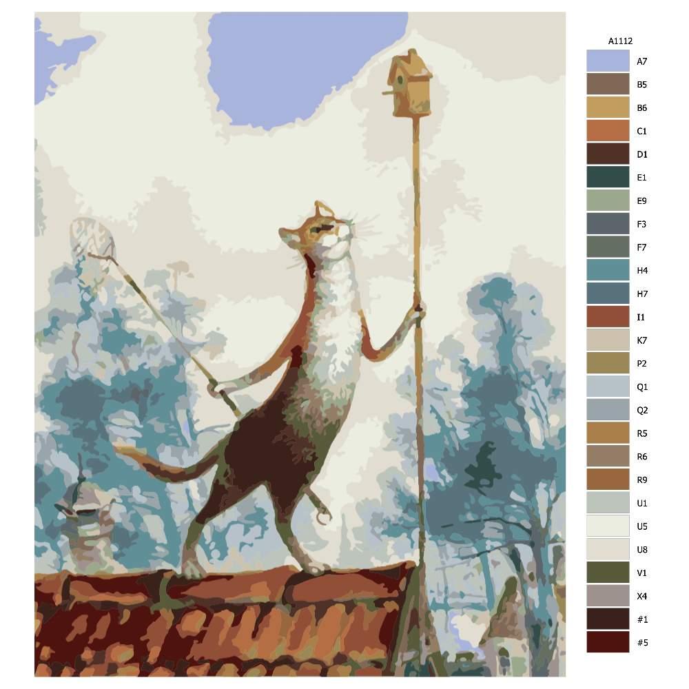 Návod pro malování podle čísel Kočka loví ptáky